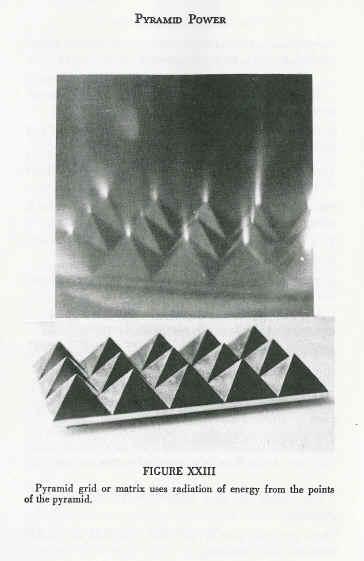 Pyramid Matrix Grid